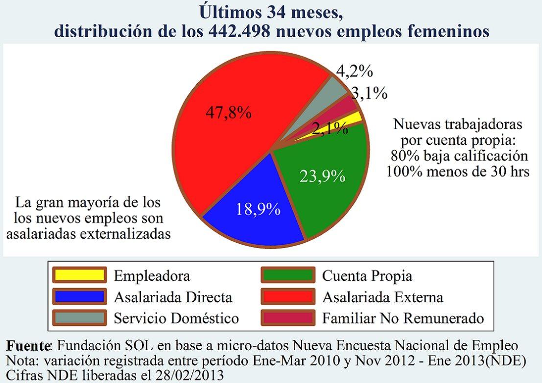MujeresNDE