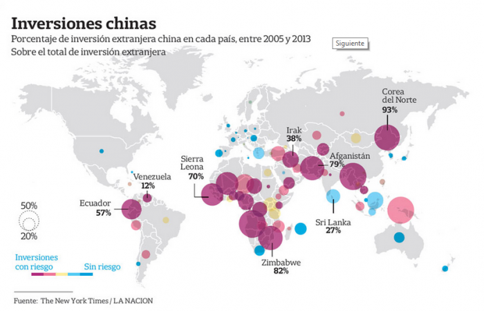 El mapa de la inversión de China en el extranjero y su