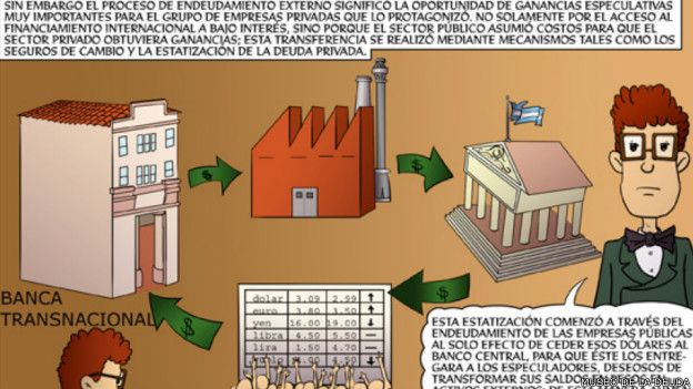 150814161542_comic_argentina_1_624x351_museodeladeuda