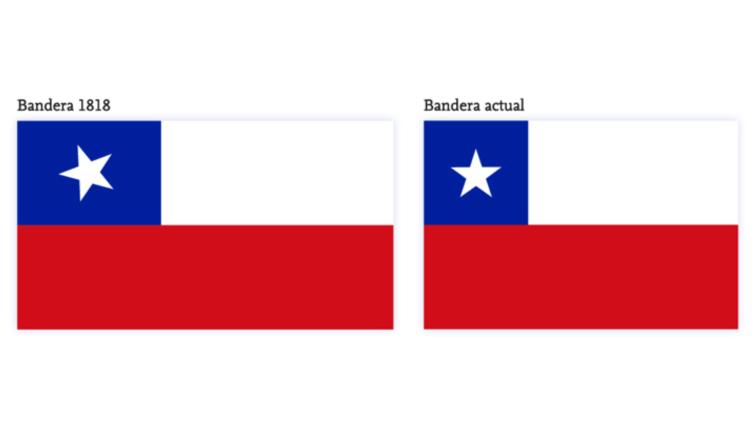 Resultado de imagen para bandera chile 1818
