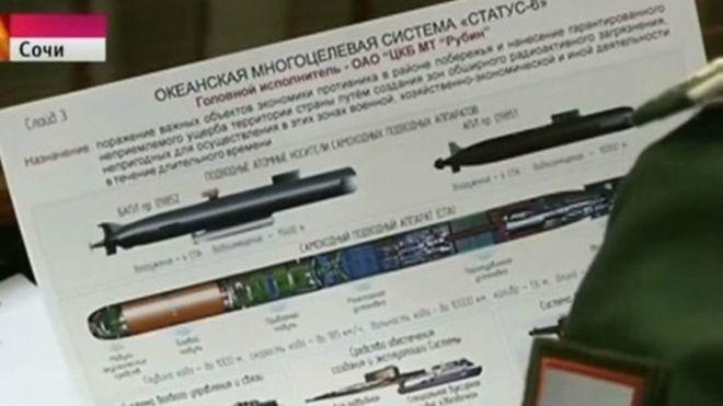 El plan secreto de un torpedo nuclear ruso que se filtró a la prensa