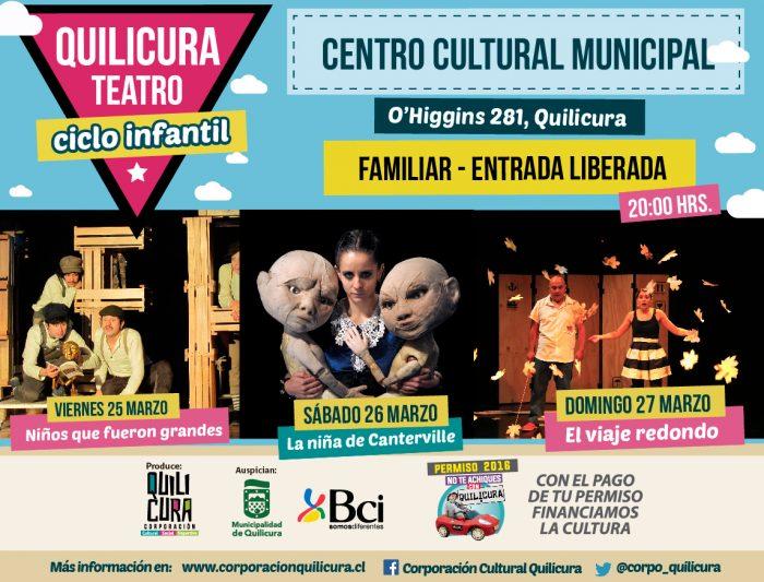 Gráfica segunda semana Ciclo Infantil de Quilicura Teatro
