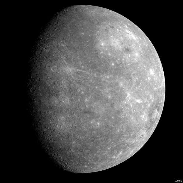 Mercurio es un planeta interior; orbita más cerca del Sol que la Tierra.