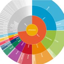 El mapa de los mayores responsables de emisiones contaminantes