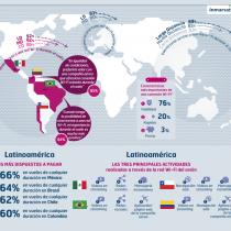 Atención aerolíneas: 81% de los chilenos preferirá viajar en aviones que tengan wifi y 62% está dispuesto a pagar por ello