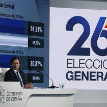España: La derecha del PP gana sin mayoría absoluta y la izquierda de Unidos Podemos no logra superar al PSOE