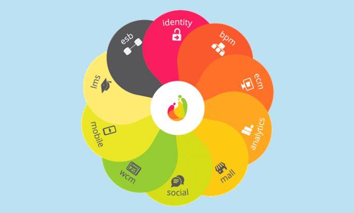 Fluig Messaging, una nueva app de mensajería instantánea para empresas