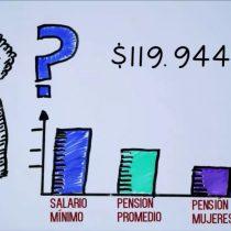 [VIDEO] Fundación de Educación Previsional explica la compleja realidad de las pensiones de mujeres en Chile