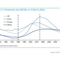 ¿Se agotó el modelo? Los réditos de globalización en el mundo habrían llegado a su tope