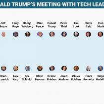 Hijos de Trump en reunión con poderosos de la tecnología vuelven a elevar polémica por conflictos de interés del magnate