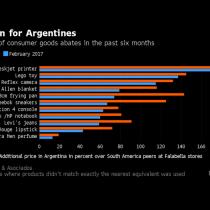 """El """"Índice Falabella"""" en Argentina que sugiere que las reformas de Macri estarían funcionando"""