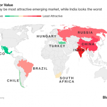 Chile queda por debajo Perú y Colombia en la lista de los mercados emergentes más atractivos para 2018
