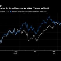 A río revuelto: inversionistas de mercados emergentes miran al aproblemado Brasil como una oportunidad