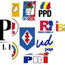 Partidos políticos, AFP e Isapres dentro de las instituciones peor evaluadas en informe de percepción de confianza de la U. San Sebastián