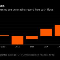 La enorme amenaza de deuda china no es tan temible como parece