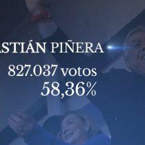 El triunfo de la estrategia Chadwick: Piñera moviliza al voto duro y pragmático de la derecha que teme un nuevo Gobierno de izquierda