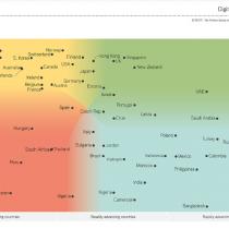 Chile está entre las economías top en adopción de tecnología en el mundo