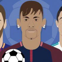 ¿Cuántos años te demorarías en ganar lo mismo que Neymar, Messi o Cristiano Ronaldo?