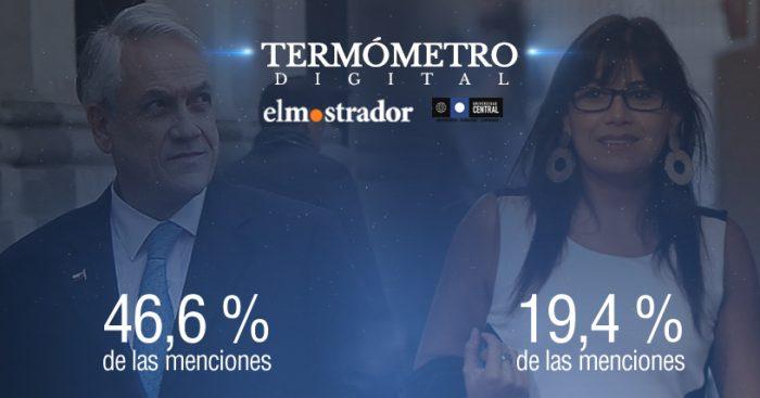 Sebastián Piñera y Javiera Blanco: los dos políticos más mencionados en la red junto a la palabra