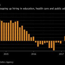Misterio del mercado laboral de Chile es fácil de descifrar