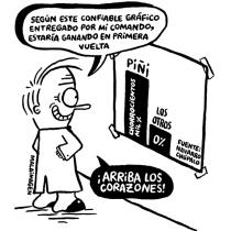 La caricatura de Malaimagen que ironiza con las proyecciones que ubicaban a Sebastián Piñera con más del 40% de las preferencias