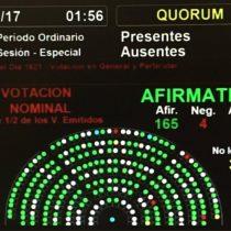 Argentina aprueba Ley de Paridad: 50% de las listas electorales deberá estar integrado por mujeres