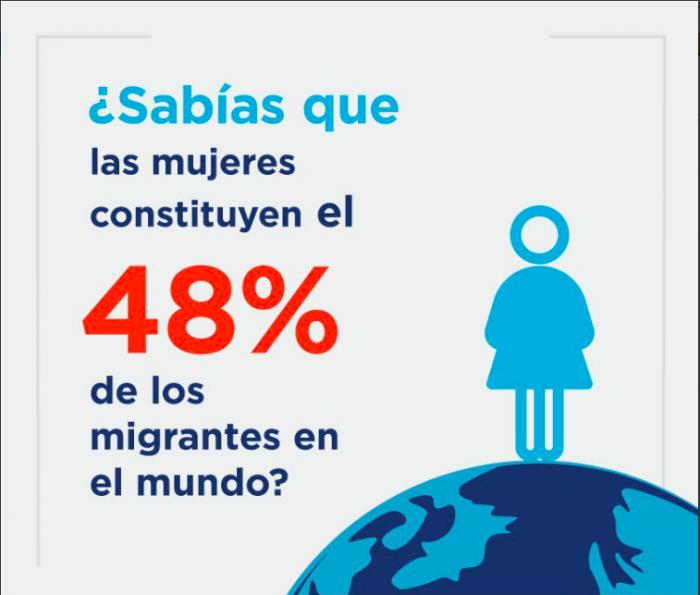 Día Internacional del Migrante busca garantizar un trato seguro y digno