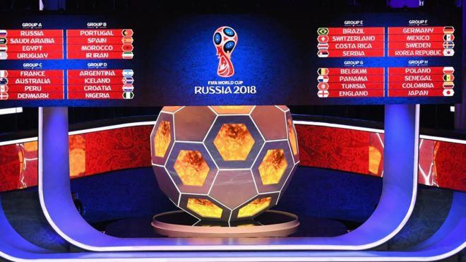 Sorteo Mundial Rusia 2018: las selecciones favorecidas, las perjudicadas, el grupo de la