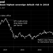 El default de la deuda venezolana está en manos de 7 personas