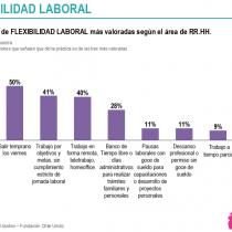 Sin ofenderse: millennials chilenos no son tan flexibles ante el mundo laboral, a diferencia de lo que se creería