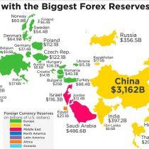 Los países con mayores reservas de divisas en el mundo: China tiene el tesoro
