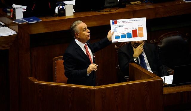Ministro Santelices anote: informe ONU estima en 67 mil las personas con VIH en Chile