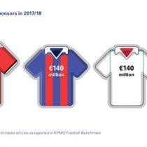 ¿Ya tienes la tuya? La Juventus vendió US$ 60 millones en camisetas de Ronaldo en 24 horas