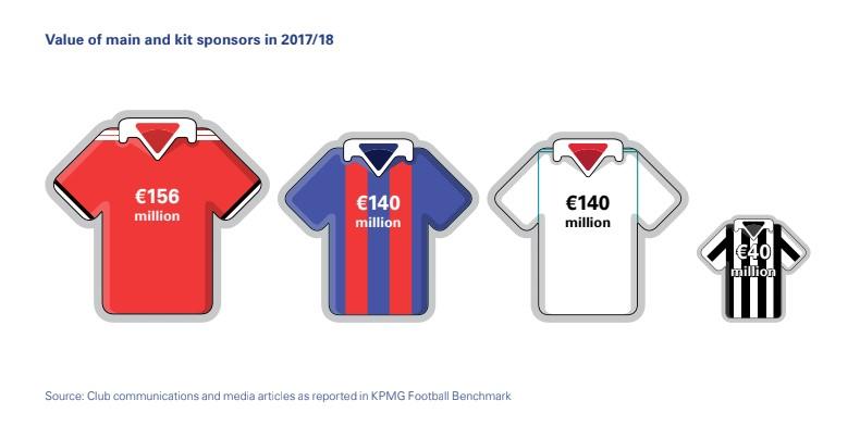 527e43e907d59 La Juventus vendió US  60 millones en camisetas de Ronaldo en 24 horas - El  Mostrador