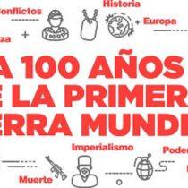 """Encuentro Cultural """"A cien años de la Primera Guerra Mundial"""