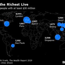 De Nueva York a Londres: dónde encontrar a los súper ricos