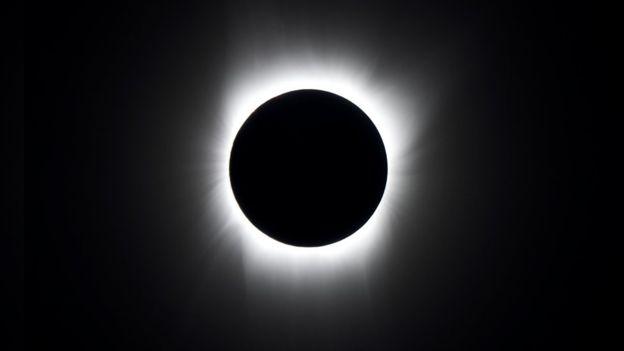 ¿Qué es un eclipse y cuántos tipos distintos hay?
