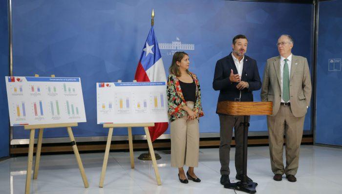 Formalizan acuerdo para frenar aumento de la obesidad infantil en Chile