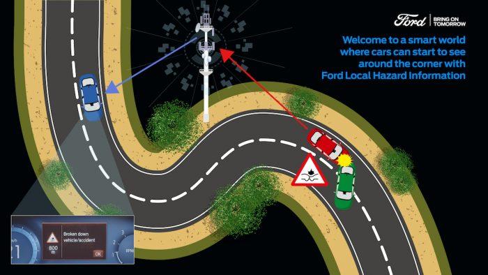La nueva tecnología de automóviles conectados que advierte sobre los peligros a la vuelta de la esquina