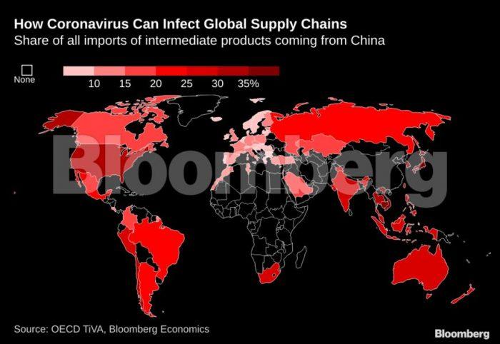 China, Asia aumentan las defensas de la economía contra el virus antes del G-20