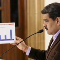 Coronavirus en Venezuela: El FMI niega a Maduro los US$5.000 millones que pidió al organismo al que durante años acusó de estar al servicio del