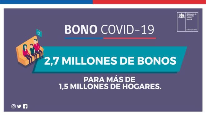 Agrupaciones denuncian que errores en el Registro Social de Hogares dejaron al menos a 17 personas trans sin Bono Covid19