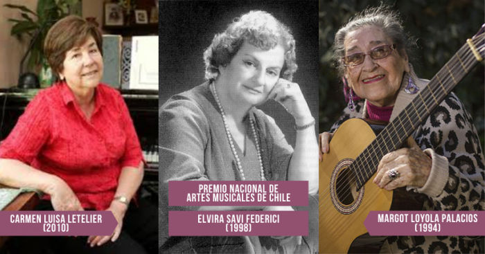 Premio Nacional de Artes Musicales invisibiliza a las mujeres: Covima denuncia que candidatos fueron elegidos en secretismo y que el 100% son hombres