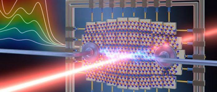 Deformatrónica: La nueva electrónica de los materiales flexibles
