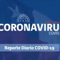 Balance del COVID-19: hay 1.554 casos nuevos y 33 fallecidos en las últimas 24 horas