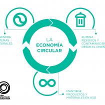Una revisión del año: los avances y desafíos de la economíacircular en 2020