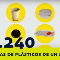 Plásticos de un solo uso generados por establecimientos de consumo de alimentos equivalen 23.240 toneladas al año