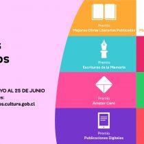 Convocatoria de los Premios Literarios 2021