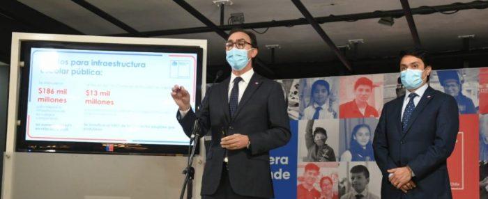 Actualización del Plan Paso a Paso reaviva las críticas del Colegio de Profesores al Mineduc: anuncios en educación son